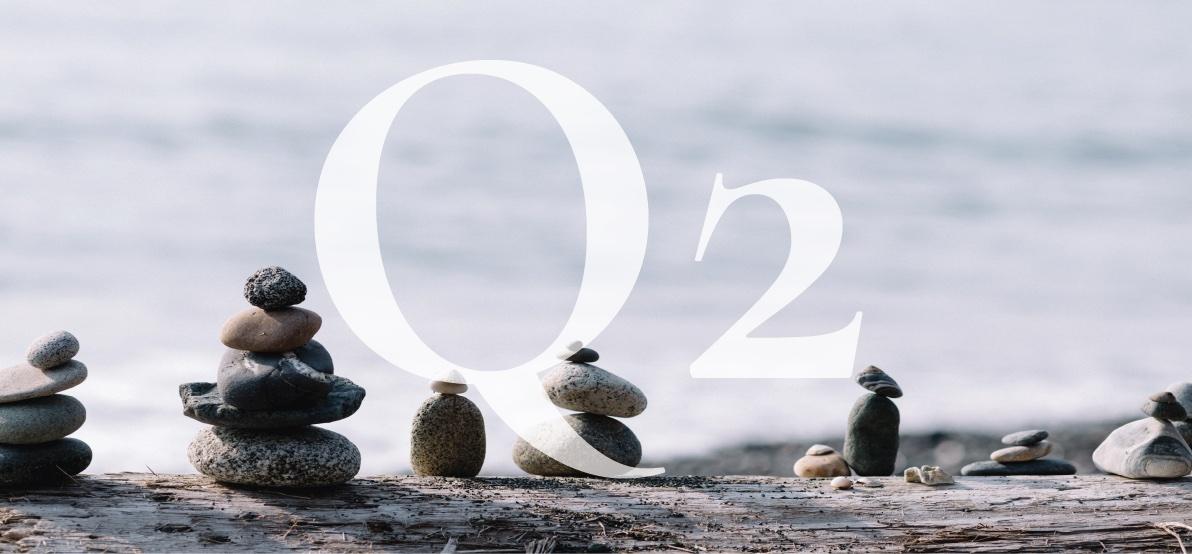 Positioning – Q2 2021 EUR