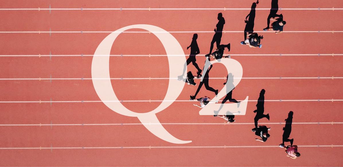 Performance – Q2 2021 EUR
